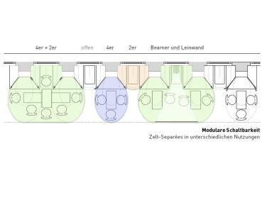 Zelt-Separées in unterschiedlichen Nutzungen