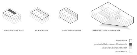 140921_diagramme.pdf